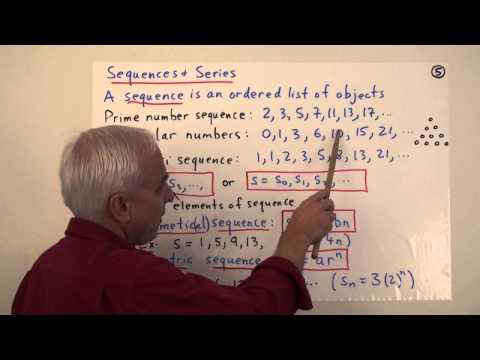 Math Terminology 3: The language of Algebra