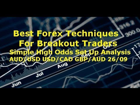 Aud to pkr best forex