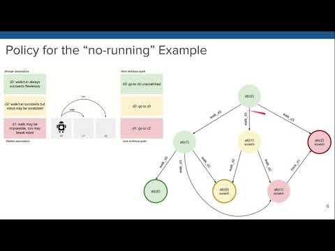 "ICAPS 2020: Ciolek et al. on ""Multi-Tier Automated Planning for ..."