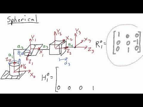 1 1 5 Lecture Video 1 of 1   Homogeneous Transformation Matrix Example and Coordinate Transformation