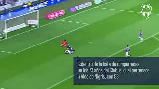Los goleadores Dorlan Pabon y Rogelio Funes Mori, cada vez más cerca de hacer historia con Rayados.