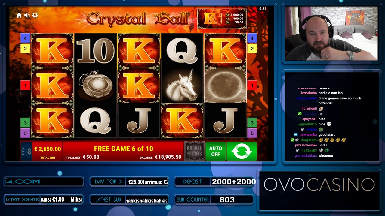 Play Circus Brilliant for free Online | OVO Casino