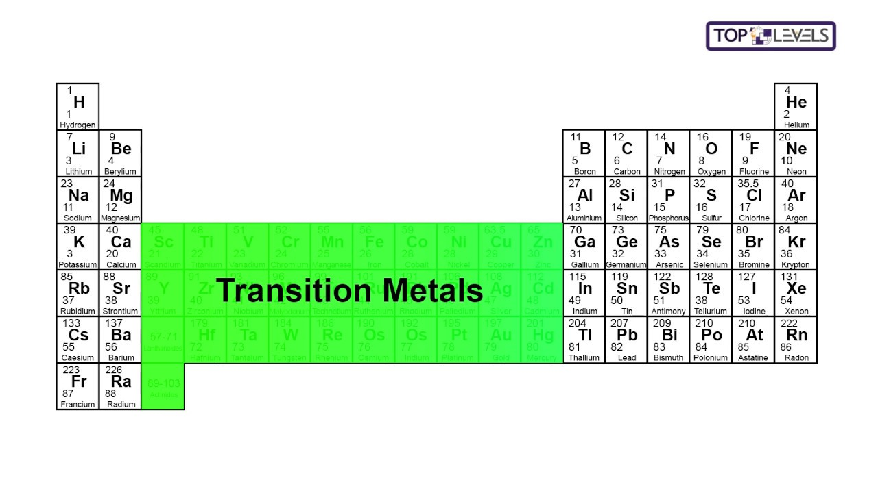 Position of transition metals in the periodic table 9 1 gcse position of transition metals in the periodic table 9 1 gcse chemistry gamestrikefo Gallery