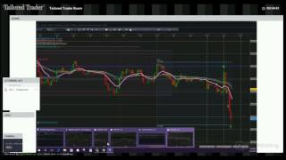 Live Forex Trading Room: 4 Hour Strategy Trading- Two profitable Trades EUR/USD USD/JPY