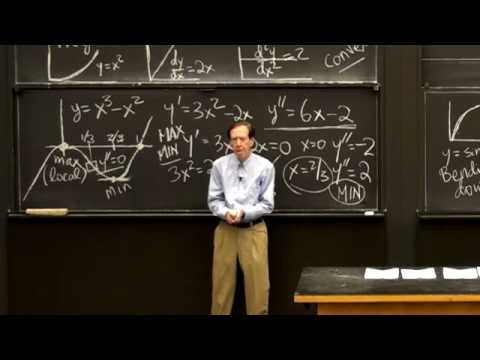 Max and Min and Second Derivative