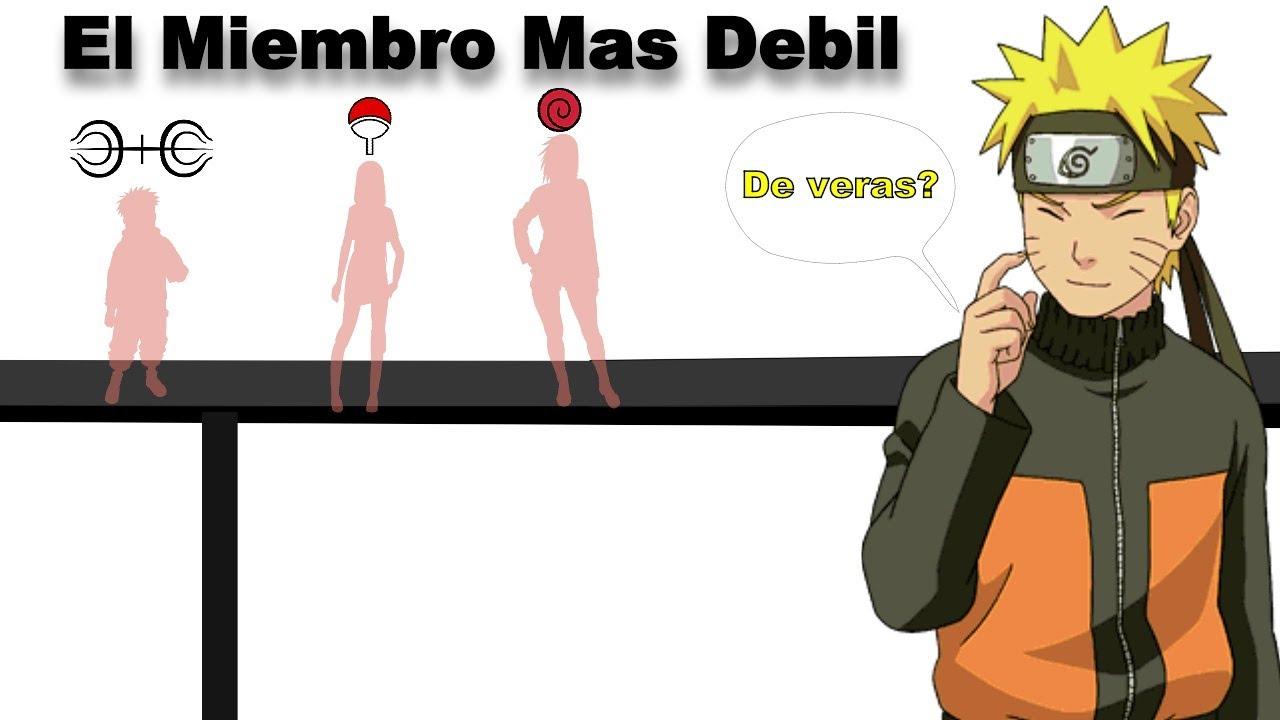 Explicación: El Miembro mas Debil de los Clanes Principales - Naruto