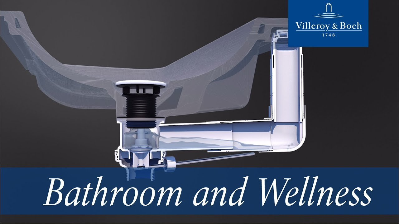 viflow the clever outlet and overflow villeroy boch youtube. Black Bedroom Furniture Sets. Home Design Ideas
