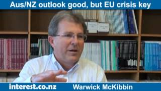 Warwick McKibbin on Aus/NZ outlook