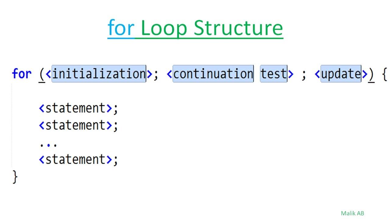 Java beginners tutorials urduhindi16 for loop structure java beginners tutorials urduhindi16 for loop structure flowchart coding example geenschuldenfo Choice Image