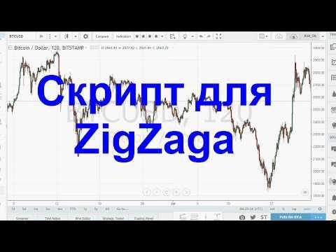 Индикатор Зигзаг и его программирование = ZigZag трейдинг скрипт=QtBitcoinTrader