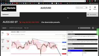 IC Markets Forex Broker Review - Is it for beginners or advanced traders? | 2019
