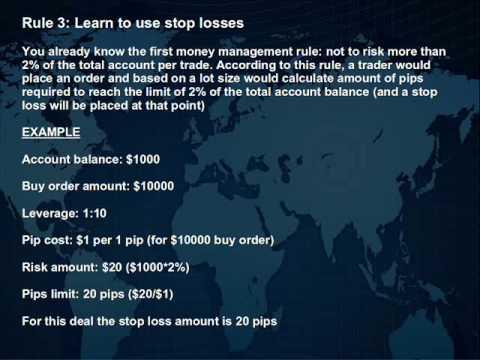 Forex money management video