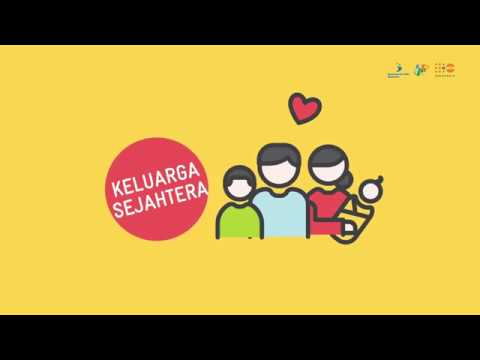 Proyeksi Penduduk Indonesia Tahun 2015 - 2045