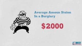 Home Invasion, Home Robbery Facts | Best Home alarms