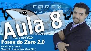 Aula 8- Conceitos do Mercado V3 (Forex para Iniciantes)