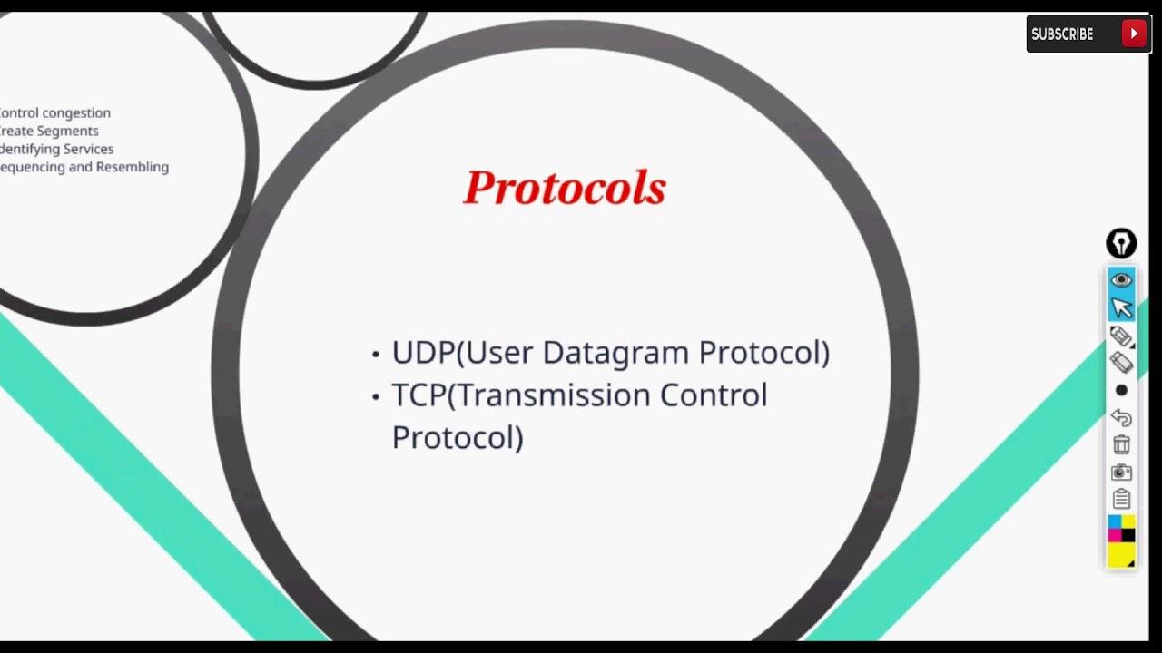 FREE URDU/HINDI Lecture 6 Transport Layer