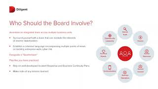 Surviving A Breach: The Private Corporate Board's TO DO NOW List