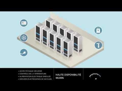 Cloud Monaco Telecom