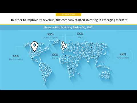 KBR, INC.Company Profile and Tech Intelligence Report, 2018