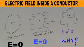 Video why electric field is always zero inside charged conductor download MP3, 3GP, MP4, WEBM, AVI, FLV Juli 2018