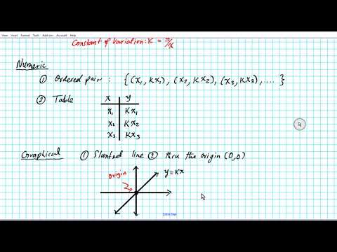5 . 1a  How to Find Identify Direct Variation Algebra constant relationship graph Vtextpt equations thumbnail
