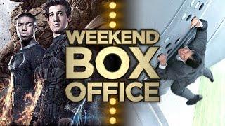 Weekend Box Office - August 7-9, 2015 - Studio Earnings Report HD
