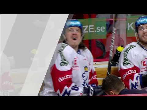 Видео: Шведские игры-2020. РОССИЯ - ЧЕХИЯ. Обзор матча
