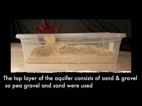 Water Displacement - Extracting Gravel Below Water Table Effects On Aquifer