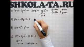 Алгебра 9 кл. Мордкович. Параграф 5.15