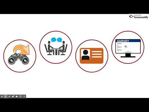 ADDIE Model Part 1 Of 4 Webquest Presentation EDTECH 503