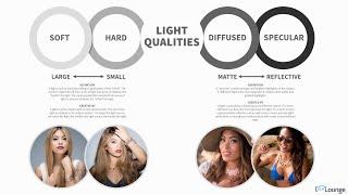 Understanding Light Qualities | Lighting 101