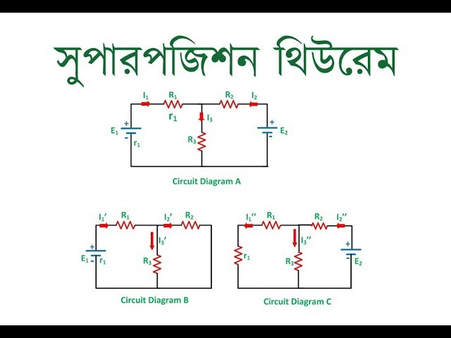 Superposition Theorem | সুপারপজিশন থিওরেম | Voltage Lab