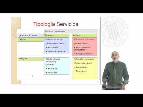 ¿Qué son servicios? || UPV