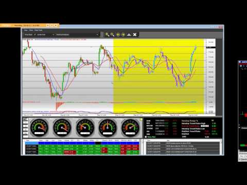 Options Trading Platforms Market Making Firm Join Now Live Trading Room