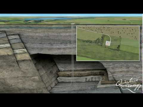 Questerre- Hydraulic Fracturing French Version