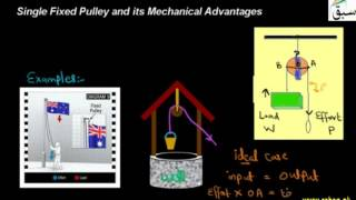 Single Fixed Pulley and its Mechanical Advantages