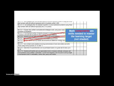 Reading a Standards Based Report Card - West Chicago School District 33