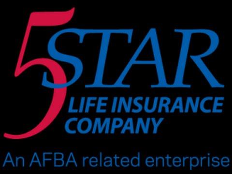 Cincinnati Insurance Company Usa - YouTube