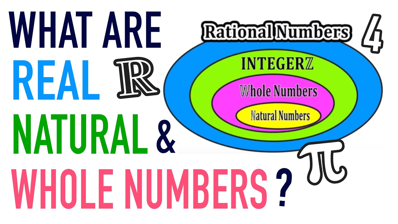 What Is A Real Number And What Are The Subsets Of Real