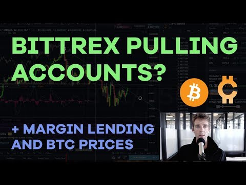 Bittrex Shutting Down Accounts? Margin Lending, Bitcoin Price, Altcoin Behaviors - CMTV Ep65