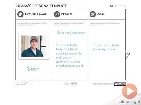 Creating personas for effective user stories