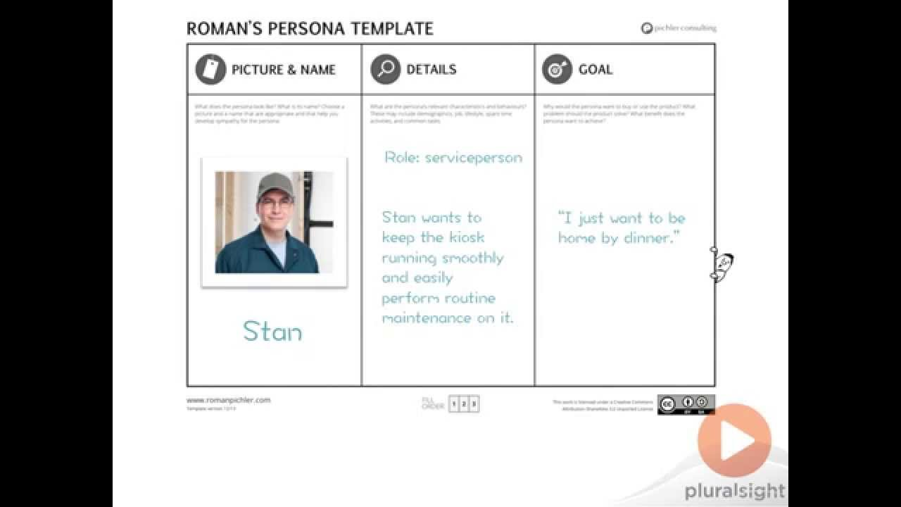 Creating Personas For Effective User Stories Youtube