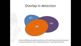 ISTH Academy Presentation: Antiphospholipid Antibody Syndrome: Diagnosis and Management