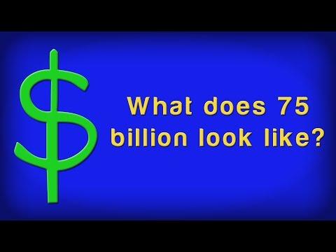 Visual Representation of Bill Gates Net Worth