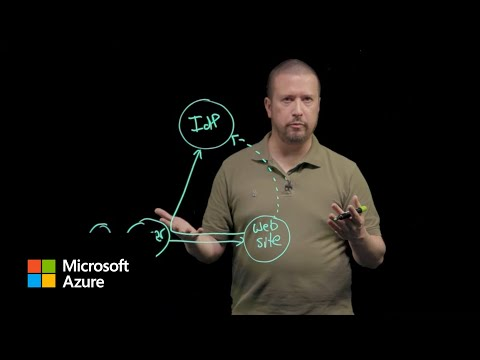 Authentication Fundamentals: Web Applications | Azure Active Directory