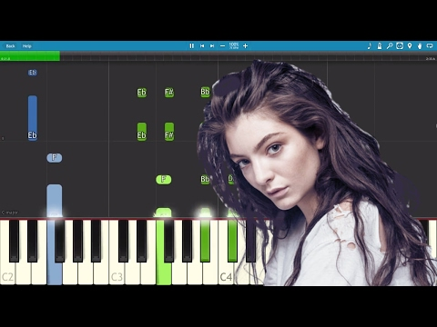 How To Play Liability On Piano - Lorde - Piano Tutorial - Instrumental - Backing Track / Karaoke