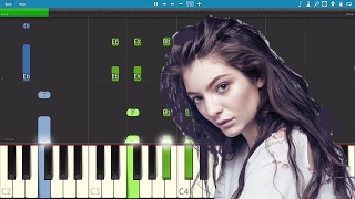 Download How to play Liability on piano - Lorde - Piano Tutorial - Instrumental - Backing Track / Karaoke MP3 song and Music Video