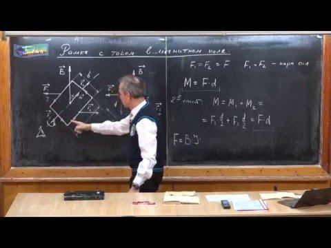 Как магнитное поле действует на рамку с током