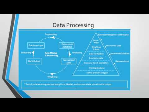 Business Intelligence For Bandung Waste Management Video
