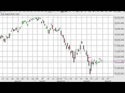 Nikkei Technical Analysis for February 23 2016 by FXEmpire.com